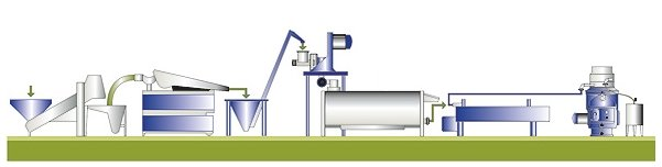 the olive oil mill and control of the transformation process to improve the quality of extra virgin olive oil